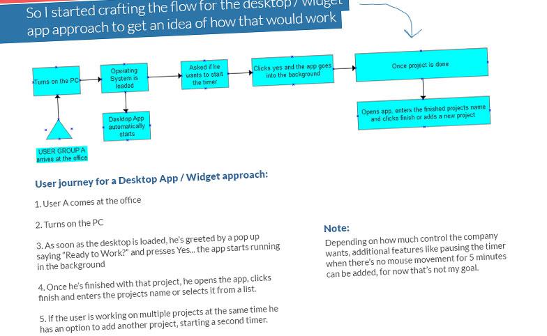 Time sheets App | Web & Desktop - Senior UX UI Designer & Graphic ...