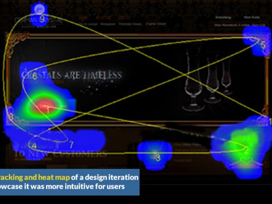 German Crystal – Eye tracking and heat maps