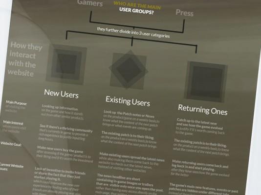 Guild Wars 2 – user groups